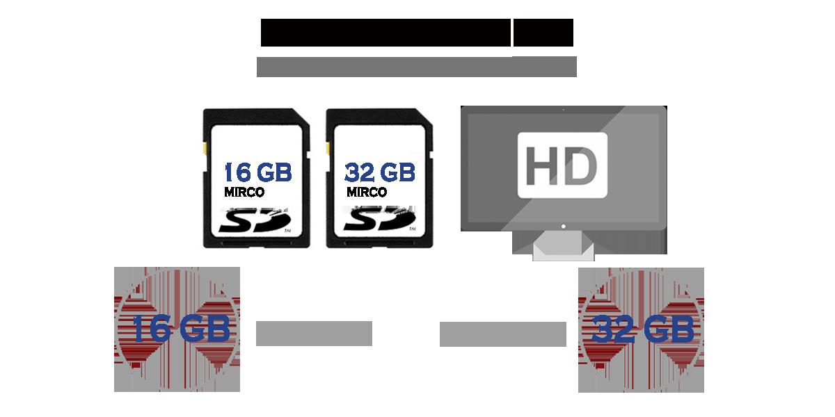 SD card REC
